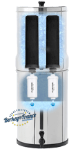 Fonctionnement filtre à eau Berkey par Berkey France Millenium